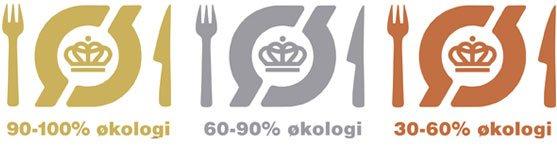 Økologiprocent - Det økologiske spisemærke